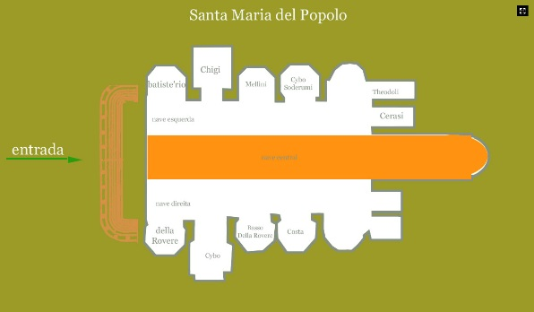 santa maria del popolo planta baixa - Santa Maria del Popolo - como um museu!